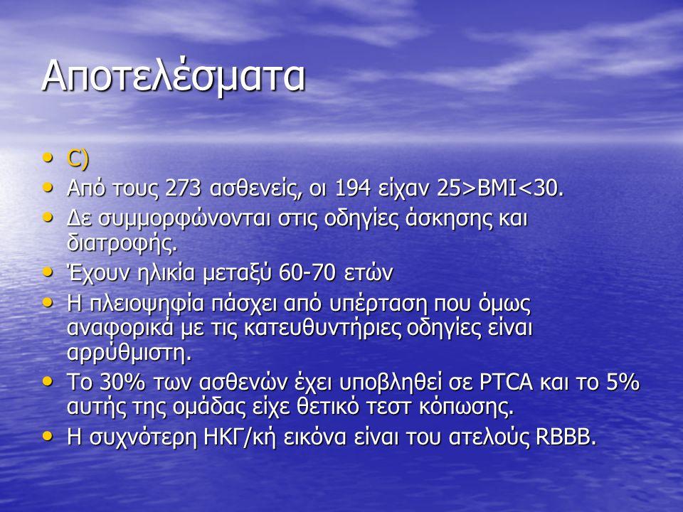 Αποτελέσματα • C) • Από τους 273 ασθενείς, οι 194 είχαν 25>ΒΜΙ ΒΜΙ<30.