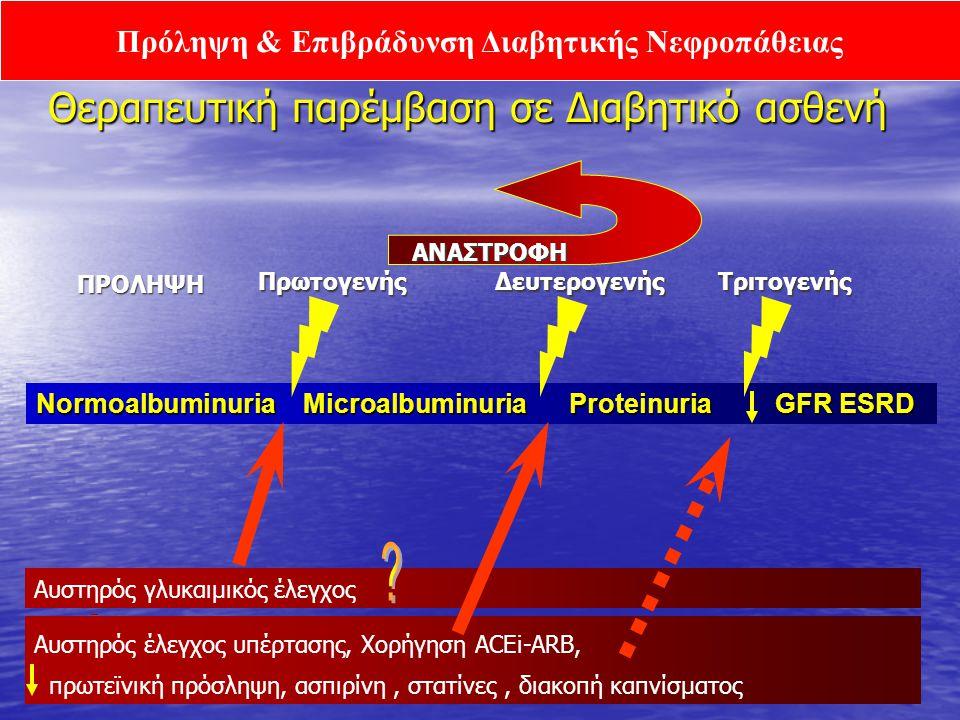 Θεραπευτική παρέμβαση σε Διαβητικό ασθενή Normoalbuminuria Microalbuminuria Proteinuria GFR ESRD ΠρωτογενήςΔευτερογενήςΤριτογενήςΠΡΟΛΗΨΗ ΑΝΑΣΤΡΟΦΗ Αυστηρός γλυκαιμικός έλεγχος Αυστηρός έλεγχος υπέρτασης, Χορήγηση ACEi-ARB, πρωτεϊνική πρόσληψη, ασπιρίνη, στατίνες, διακοπή καπνίσματος Πρόληψη & Επιβράδυνση Διαβητικής Νεφροπάθειας
