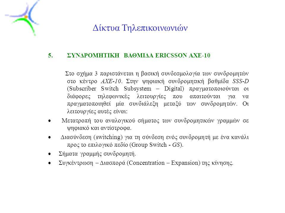 Slide 14 Δίκτυα Τηλεπικοινωνιών 5.ΣΥΝΔΡΟΜΗΤΙΚΗ ΒΑΘΜΙΔΑ ERICSSON AXE-10 Στο σχήμα 3 παριστάνεται η βασική συνδεσμολογία των συνδρομητών στο κέντρο ΑΧΕ-