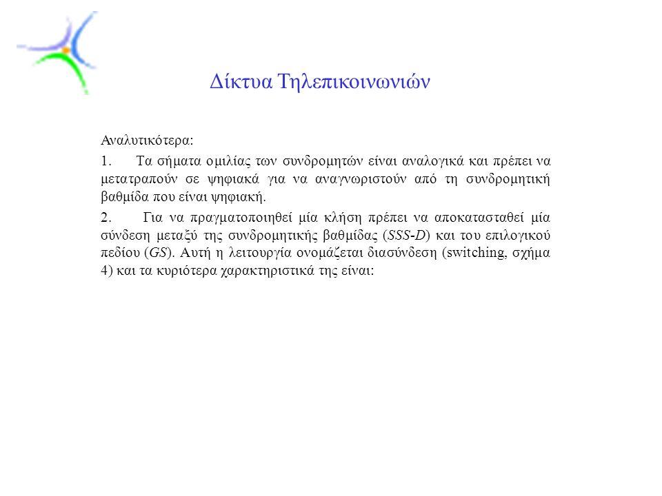Slide 16 Δίκτυα Τηλεπικοινωνιών Αναλυτικότερα: 1. Tα σήματα ομιλίας των συνδρομητών είναι αναλογικά και πρέπει να μετατραπούν σε ψηφιακά για να αναγνω