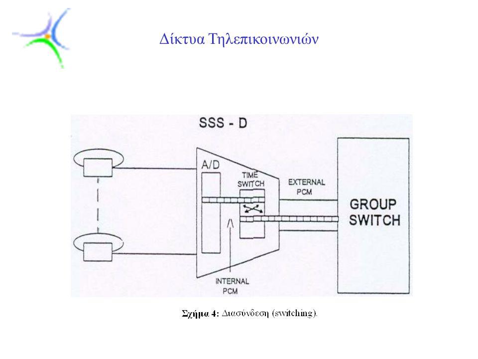 Slide 18 Δίκτυα Τηλεπικοινωνιών