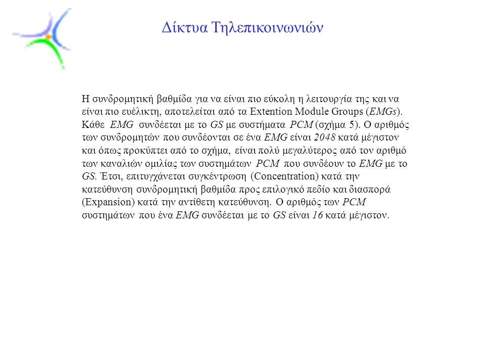 Slide 20 Δίκτυα Τηλεπικοινωνιών Η συνδρομητική βαθμίδα για να είναι πιο εύκολη η λειτουργία της και να είναι πιο ευέλικτη, αποτελείται από τα Extentio