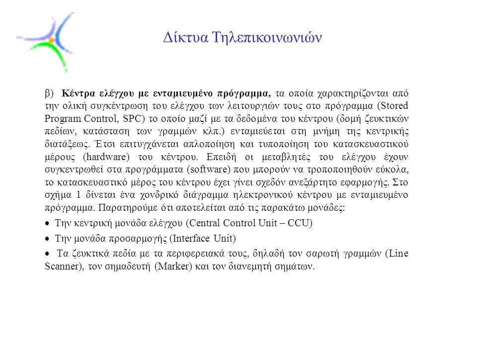 Slide 5 Δίκτυα Τηλεπικοινωνιών β) Κέντρα ελέγχου με ενταμιευμένο πρόγραμμα, τα οποία χαρακτηρίζονται από την ολική συγκέντρωση του ελέγχου των λειτουρ