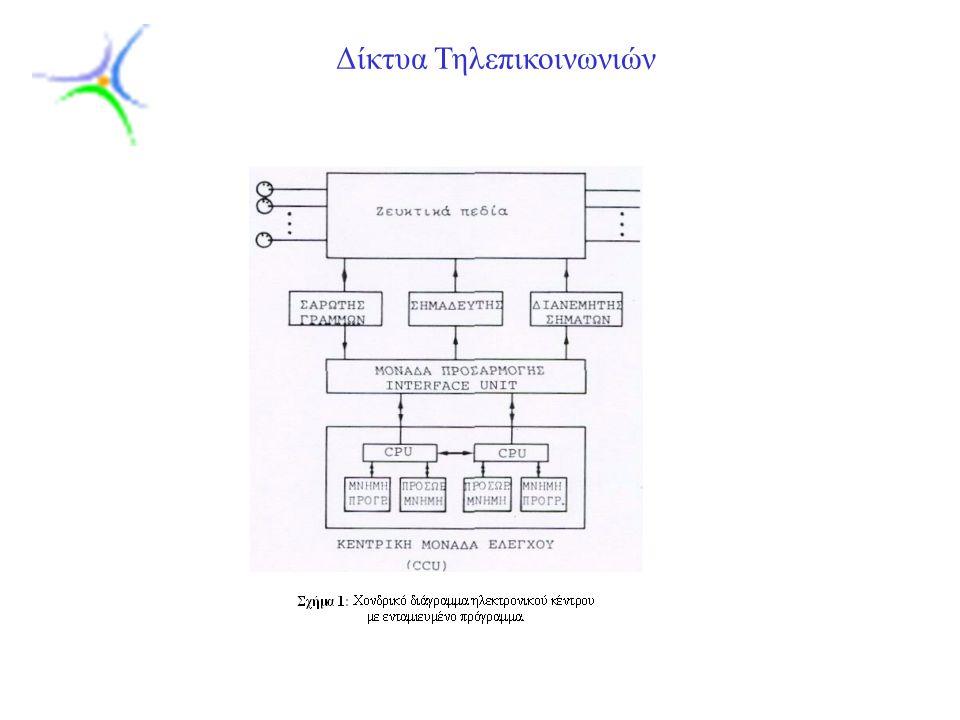 Slide 6 Δίκτυα Τηλεπικοινωνιών