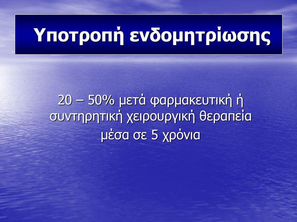 Υποτροπή ενδομητρίωσης Υποτροπή ενδομητρίωσης 20 – 50% μετά φαρμακευτική ή συντηρητική χειρουργική θεραπεία μέσα σε 5 χρόνια