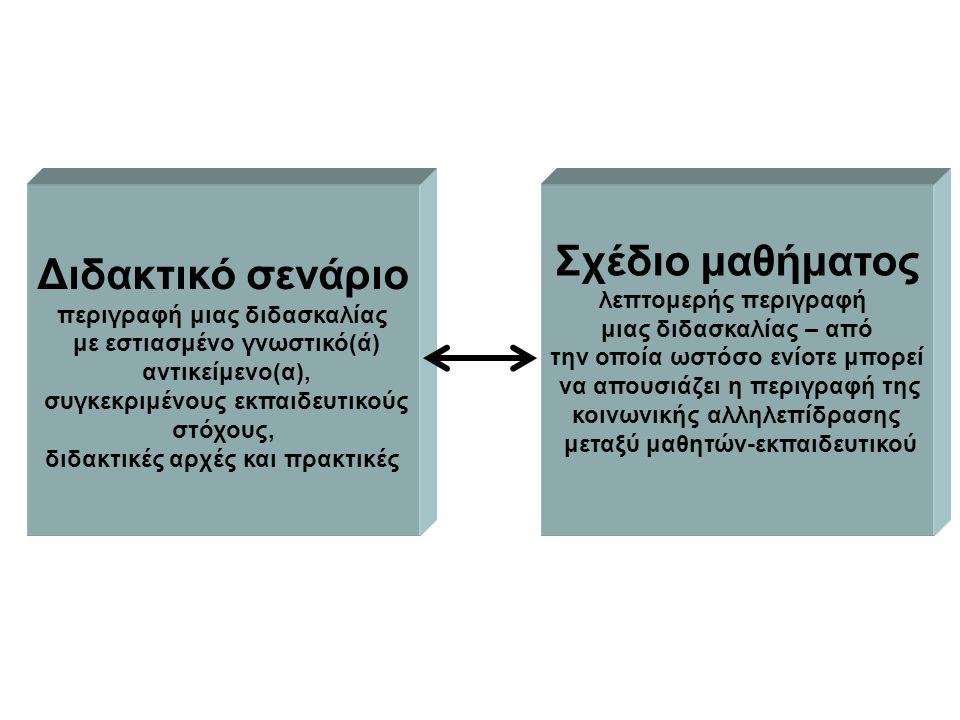 Το Διδακτικό σενάριο Περιλαμβάνει: •αλληλεπίδραση •ρόλοι των συμμετεχόντων, •αντιλήψεις των μαθητών και •ενδεχόμενα διδακτικά εμπόδια Σχέδιο μαθήματος περιλαμβάνει περιγραφή των φάσεων ή σταδίων μιας διδασκαλίας, όπως •Αφόρμηση, • ανάπτυξη, • ανακεφαλαίωση