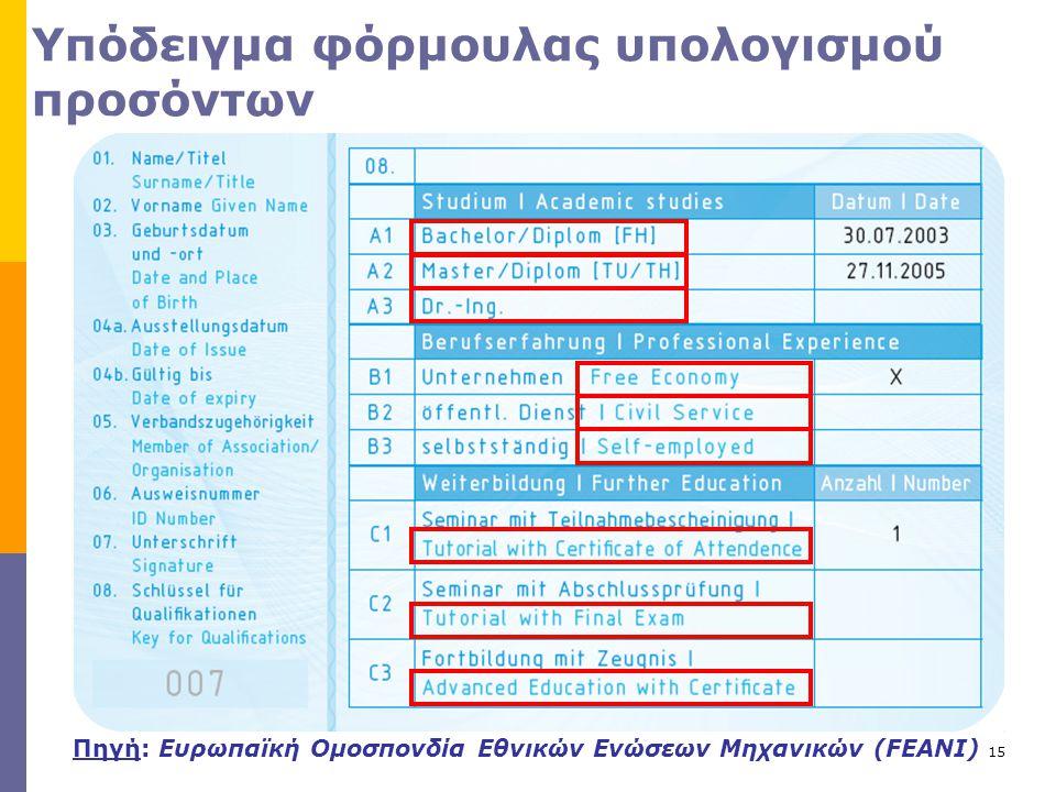 Υπόδειγμα φόρμουλας υπολογισμού προσόντων Πηγή: Ευρωπαϊκή Ομοσπονδία Εθνικών Ενώσεων Μηχανικών (FEANI) 15