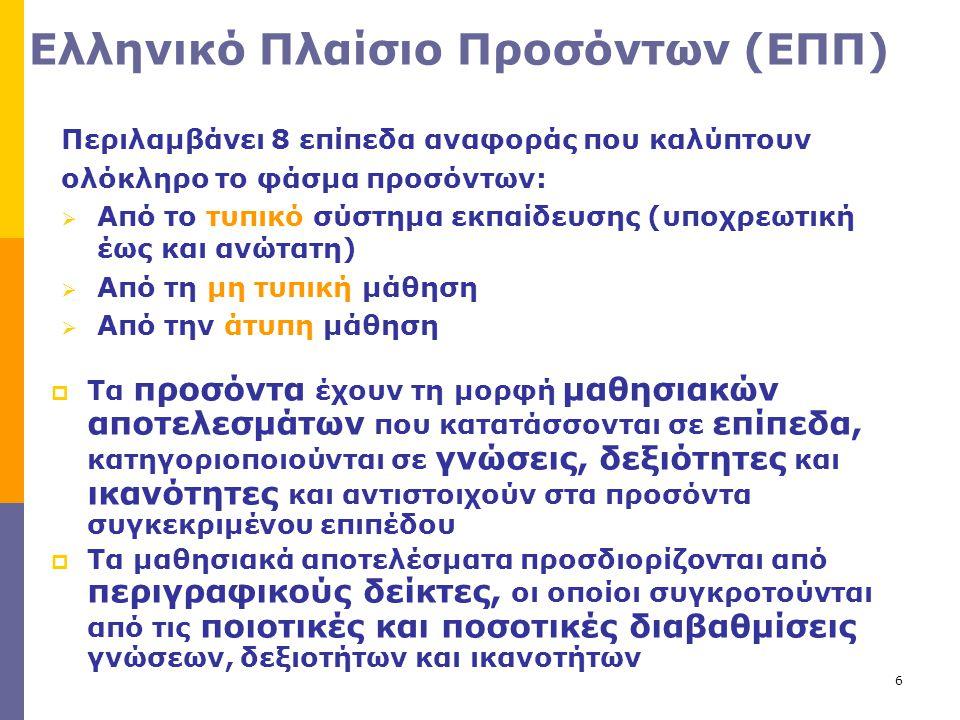 Ελληνικό Πλαίσιο Προσόντων (ΕΠΠ)  Τα προσόντα έχουν τη μορφή μαθησιακών αποτελεσμάτων που κατατάσσονται σε επίπεδα, κατηγοριοποιούνται σε γνώσεις, δε
