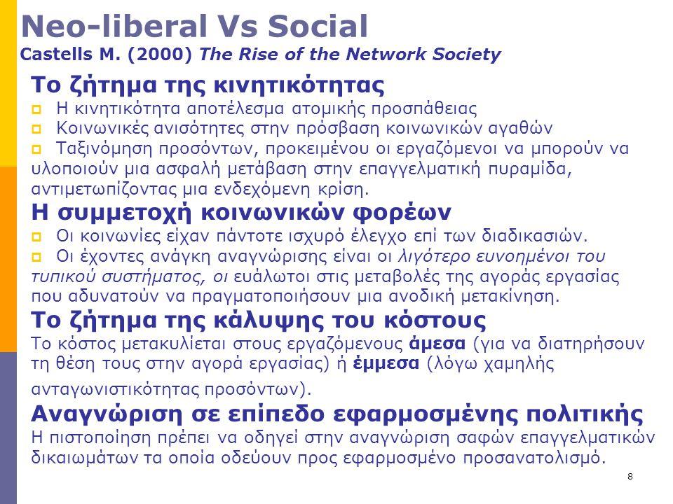 Neo-liberal Vs Social Castells M. (2000) The Rise of the Network Society Το ζήτημα της κινητικότητας  Η κινητικότητα αποτέλεσμα ατομικής προσπάθειας