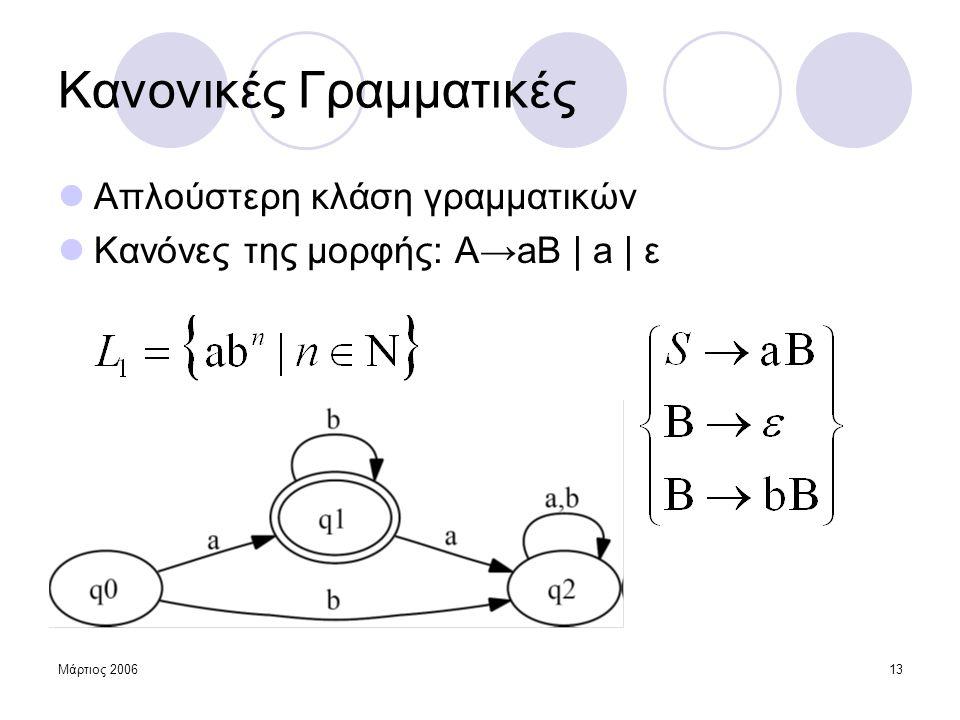 Μάρτιος 200613 Κανονικές Γραμματικές  Απλούστερη κλάση γραμματικών  Κανόνες της μορφής: A→aB | a | ε
