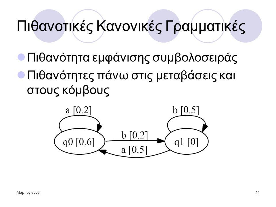Μάρτιος 200614 Πιθανοτικές Κανονικές Γραμματικές  Πιθανότητα εμφάνισης συμβολοσειράς  Πιθανότητες πάνω στις μεταβάσεις και στους κόμβους