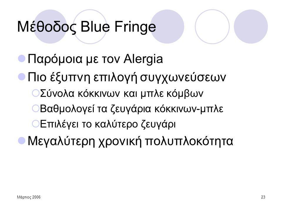 Μάρτιος 200623 Μέθοδος Blue Fringe  Παρόμοια με τον Alergia  Πιο έξυπνη επιλογή συγχωνεύσεων  Σύνολα κόκκινων και μπλε κόμβων  Βαθμολογεί τα ζευγά