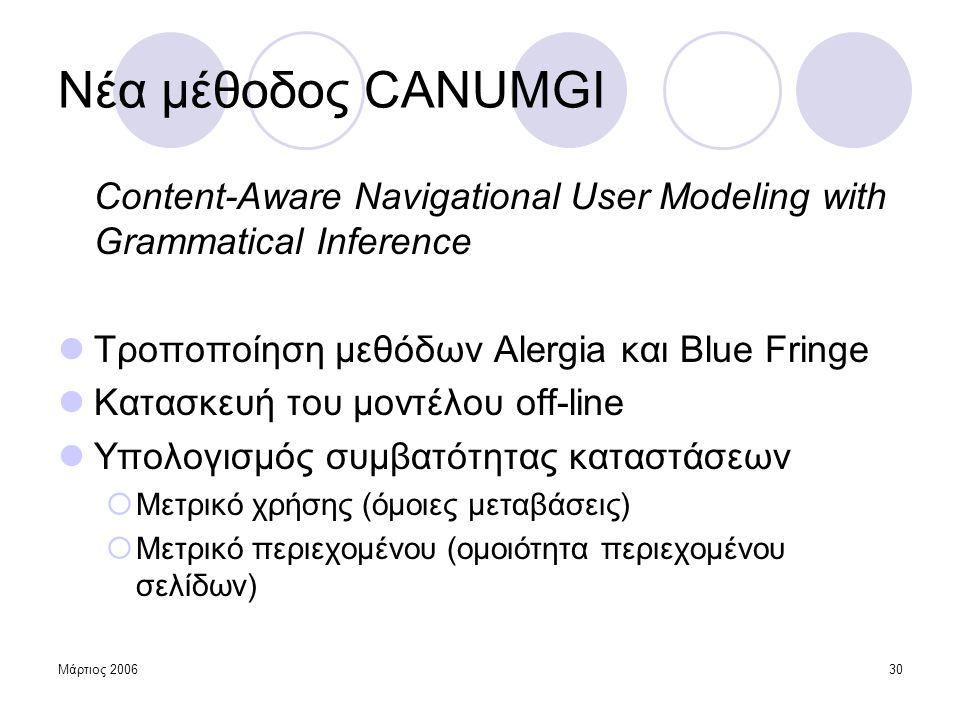 Μάρτιος 200630 Νέα μέθοδος CANUMGI Content-Aware Navigational User Modeling with Grammatical Inference  Τροποποίηση μεθόδων Alergia και Blue Fringe 