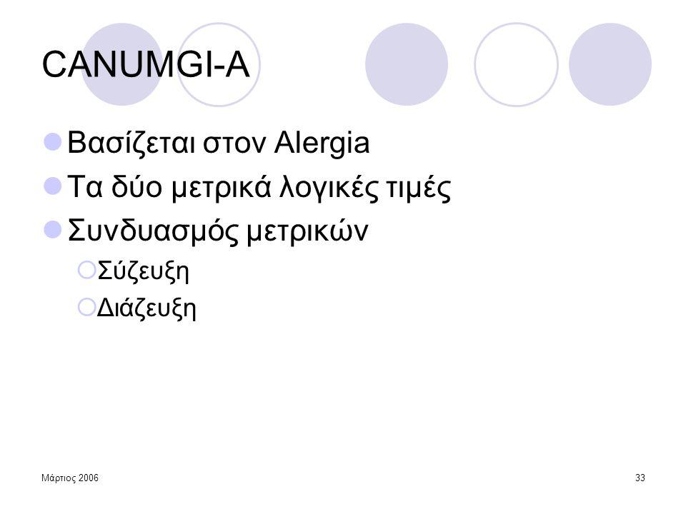 Μάρτιος 200633 CANUMGI-A  Βασίζεται στον Alergia  Τα δύο μετρικά λογικές τιμές  Συνδυασμός μετρικών  Σύζευξη  Διάζευξη