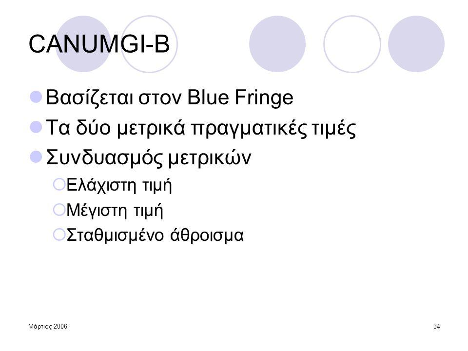 Μάρτιος 200634 CANUMGI-B  Βασίζεται στον Blue Fringe  Τα δύο μετρικά πραγματικές τιμές  Συνδυασμός μετρικών  Ελάχιστη τιμή  Μέγιστη τιμή  Σταθμι