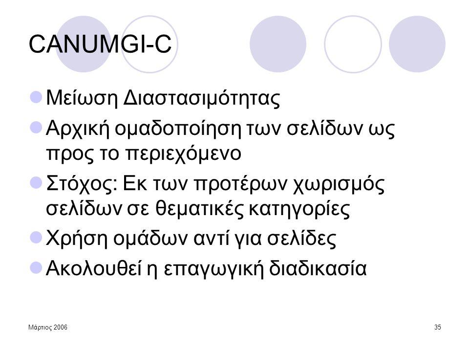 Μάρτιος 200635 CANUMGI-C  Μείωση Διαστασιμότητας  Αρχική ομαδοποίηση των σελίδων ως προς το περιεχόμενο  Στόχος: Εκ των προτέρων χωρισμός σελίδων σ