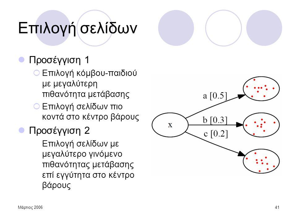Μάρτιος 200641 Επιλογή σελίδων  Προσέγγιση 1  Επιλογή κόμβου-παιδιού με μεγαλύτερη πιθανότητα μετάβασης  Επιλογή σελίδων πιο κοντά στο κέντρο βάρου