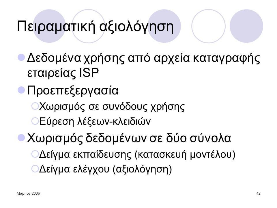 Μάρτιος 200642 Πειραματική αξιολόγηση  Δεδομένα χρήσης από αρχεία καταγραφής εταιρείας ISP  Προεπεξεργασία  Χωρισμός σε συνόδους χρήσης  Εύρεση λέ