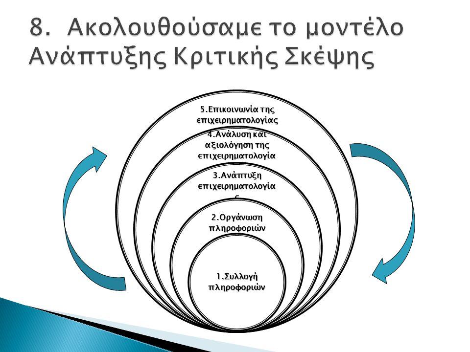 5.Επικοινωνία της επιχειρηματολογίας 4.Ανάλυση και αξιολόγηση της επιχειρηματολογία ς 3.Ανάπτυξη επιχειρηματολογία ς 2.Οργάνωση πληροφοριών 1.Συλλογή πληροφοριών