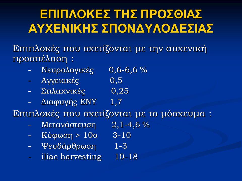 ΕΠΙΠΛΟΚΕΣ ΤΗΣ ΠΡΟΣΘΙΑΣ ΑΥΧΕΝΙΚΗΣ ΣΠΟΝΔΥΛΟΔΕΣΙΑΣ Επιπλοκές που σχετίζονται με την αυχενική προσπέλαση : - Νευρολογικές 0,6-6,6 % - Νευρολογικές 0,6-6,6