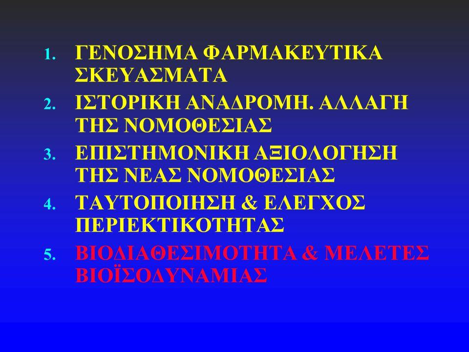 1. ΓΕΝΟΣΗΜΑ ΦΑΡΜΑΚΕΥΤΙΚΑ ΣΚΕΥΑΣΜΑΤΑ 2. ΙΣΤΟΡΙΚΗ ΑΝΑΔΡΟΜΗ. ΑΛΛΑΓΗ ΤΗΣ ΝΟΜΟΘΕΣΙΑΣ 3. ΕΠΙΣΤΗΜΟΝΙΚΗ ΑΞΙΟΛΟΓΗΣΗ ΤΗΣ ΝΕΑΣ ΝΟΜΟΘΕΣΙΑΣ 4. ΤΑΥΤΟΠΟΙΗΣΗ & ΕΛΕΓΧΟ