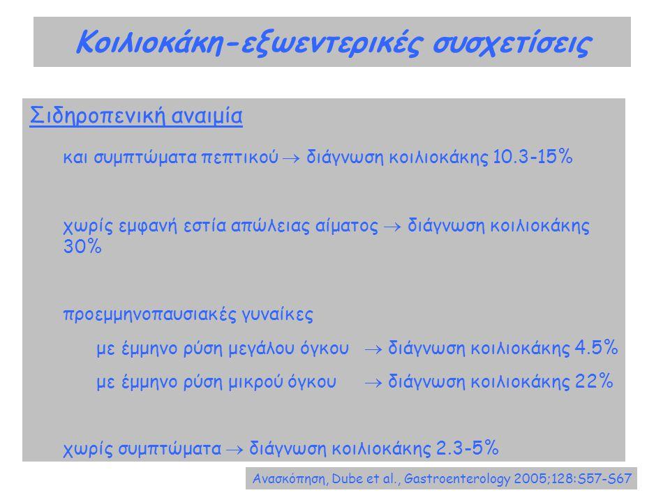 Κοιλιοκάκη-εξωεντερικές συσχετίσεις Σιδηροπενική αναιμία και συμπτώματα πεπτικού  διάγνωση κοιλιοκάκης 10.3-15% χωρίς εμφανή εστία απώλειας αίματος 