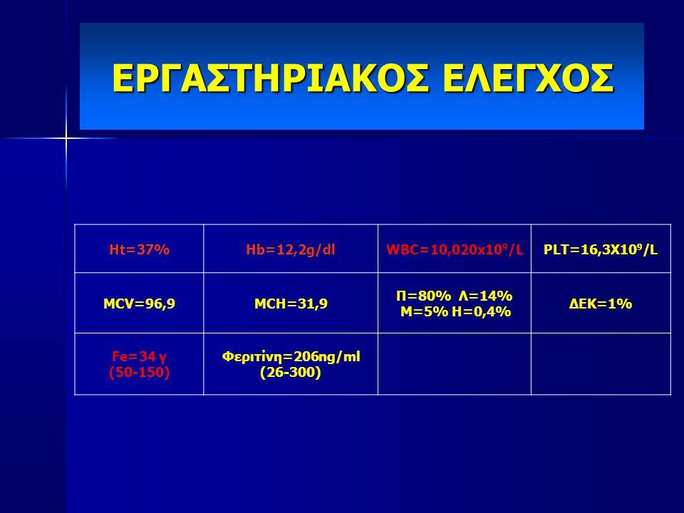 ΕΡΓΑΣΤΗΡΙΑΚΟΣ ΕΛΕΓΧΟΣ Ht=37%Hb=12,2g/dlWBC=10,020x10 9 /LPLT=16,3X10 9 /L MCV=96,9MCH=31,9 Π=80% Λ=14% Μ=5% Η=0,4% ΔΕΚ=1% Fe=34 γ (50-150) Φεριτίνη=206ng/ml (26-300)