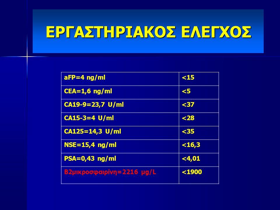 ΕΡΓΑΣΤΗΡΙΑΚΟΣ ΕΛΕΓΧΟΣ aFP=4 ng/ml<15 CEA=1,6 ng/ml<5 CA19-9=23,7 U/ml<37 CA15-3=4 U/ml<28 CA125=14,3 U/ml<35 NSE=15,4 ng/ml<16,3 PSA=0,43 ng/ml<4,01 Β2μικροσφαιρίνη=2216 μg/L<1900