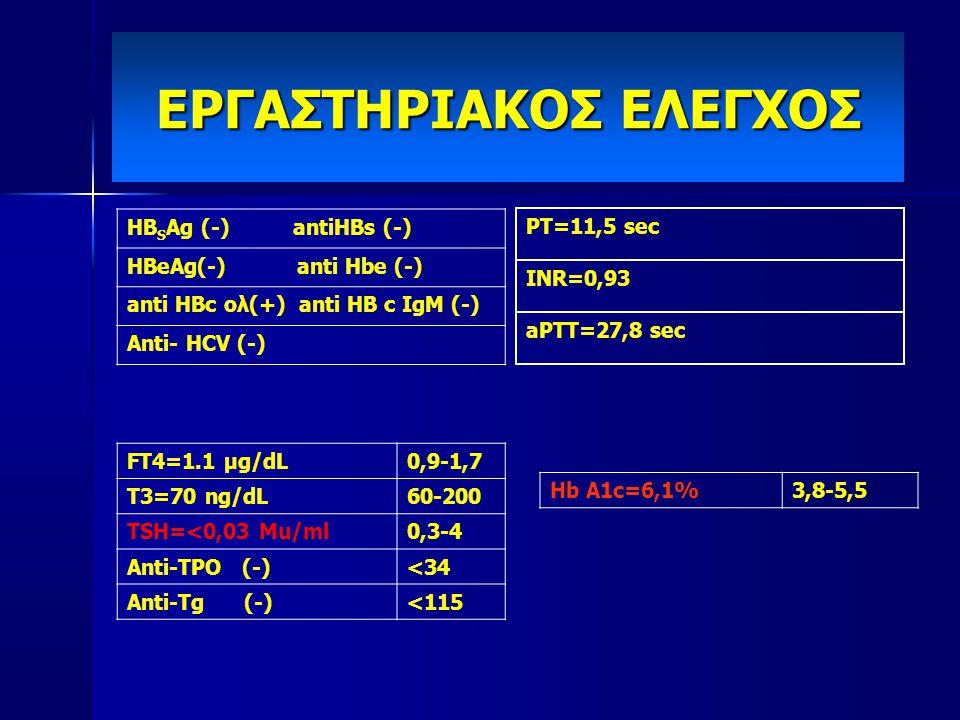 ΕΡΓΑΣΤΗΡΙΑΚΟΣ ΕΛΕΓΧΟΣ FT4=1.1 μg/dL0,9-1,7 T3=70 ng/dL60-200 TSH=<0,03 Μu/ml0,3-4 Αnti-ΤPO (-)<34 Anti-Tg (-)<115 PT=11,5 sec INR=0,93 aPTT=27,8 sec Ηb A1c=6,1%3,8-5,5 HB S Ag (-) antiHBs (-) HBeAg(-) anti Hbe (-) anti HBc oλ(+) anti HB c IgM (-) Anti- HCV (-)