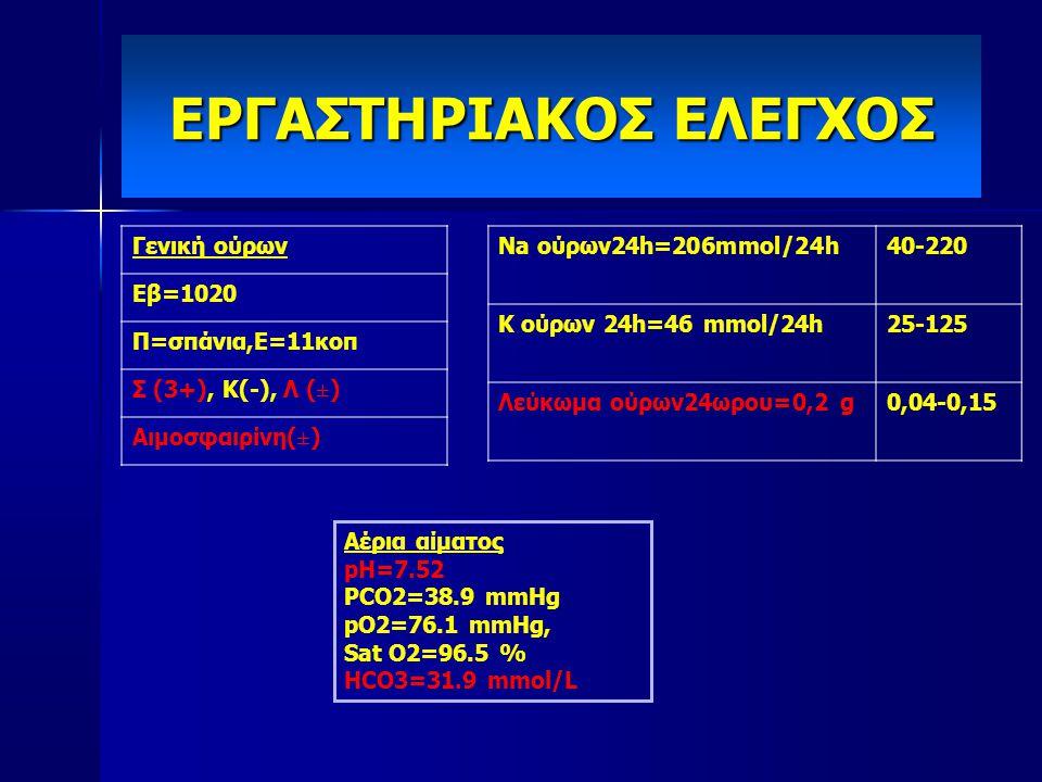 ΕΡΓΑΣΤΗΡΙΑΚΟΣ ΕΛΕΓΧΟΣ Γενική ούρων Εβ=1020 Π=σπάνια,Ε=11κοπ Σ (3+), Κ(-), Λ (±) Αιμοσφαιρίνη(±) Na ούρων24h=206mmol/24h40-220 K ούρων 24h=46 mmol/24h25-125 Λεύκωμα ούρων24ωρου=0,2 g0,04-0,15 Αέρια αίματος pH=7.52 PCO2=38.9 mmHg pO2=76.1 mmHg, Sat O2=96.5 % HCO3=31.9 mmol/L