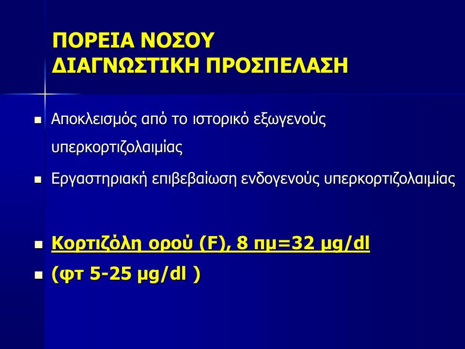 ΠΟΡΕΙΑ ΝΟΣΟΥ ΔΙΑΓΝΩΣΤΙΚΗ ΠΡΟΣΠΕΛΑΣΗ  Αποκλεισμός από το ιστορικό εξωγενούς υπερκορτιζολαιμίας  Εργαστηριακή επιβεβαίωση ενδογενούς υπερκορτιζολαιμίας  Κορτιζόλη ορού (F), 8 πμ=32 μg/dl  (φτ 5-25 μg/dl )