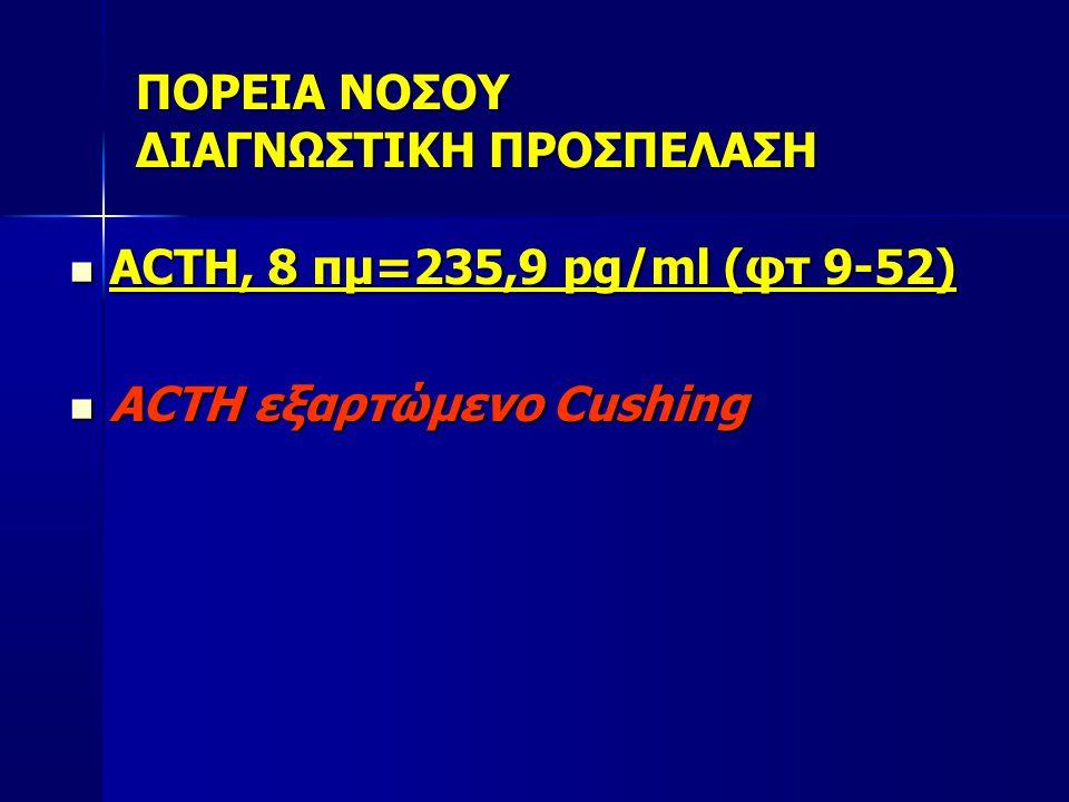 ΠΟΡΕΙΑ ΝΟΣΟΥ ΔΙΑΓΝΩΣΤΙΚΗ ΠΡΟΣΠΕΛΑΣΗ  ACTH, 8 πμ=235,9 pg/ml (φτ 9-52)  ACTH εξαρτώμενο Cushing