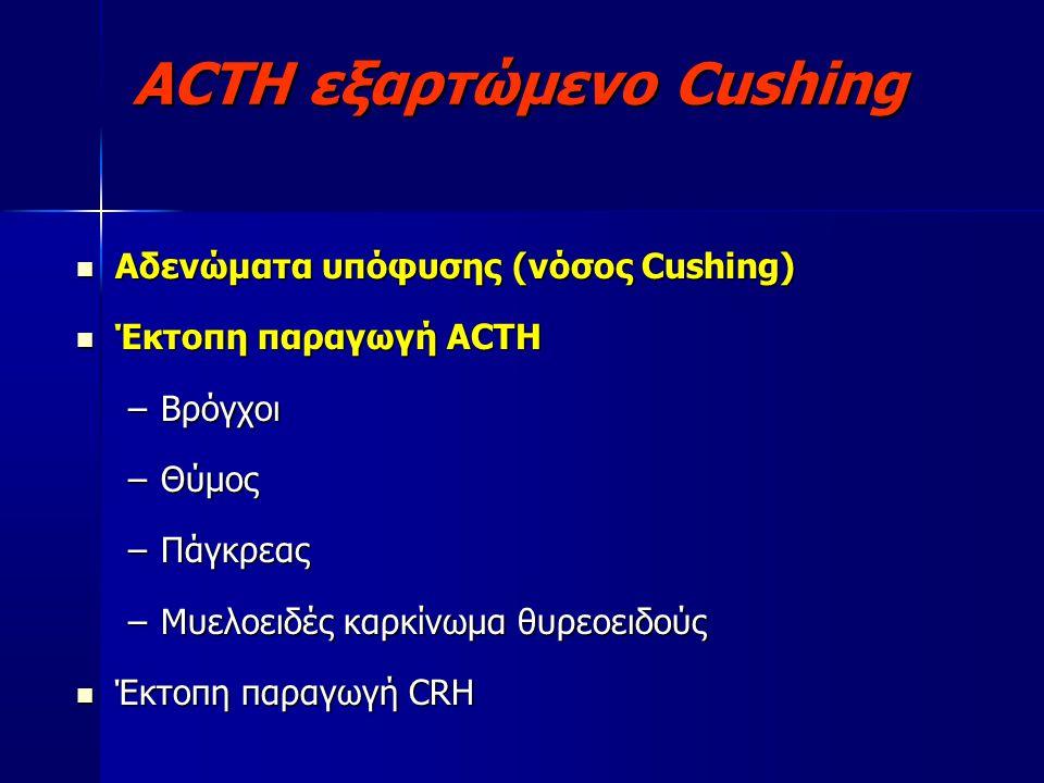 ACTH εξαρτώμενο Cushing  Αδενώματα υπόφυσης (νόσος Cushing)  Έκτοπη παραγωγή ACTH –Bρόγχοι –Θύμος –Πάγκρεας –Μυελοειδές καρκίνωμα θυρεοειδούς  Έκτοπη παραγωγή CRH