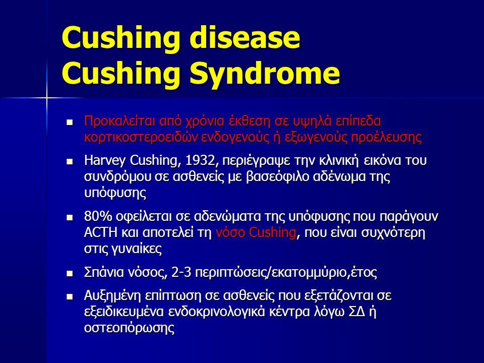 Cushing disease Cushing Syndrome  Προκαλείται από χρόνια έκθεση σε υψηλά επίπεδα κορτικοστεροειδών ενδογενούς ή εξωγενούς προέλευσης  Harvey Cushing, 1932, περιέγραψε την κλινική εικόνα του συνδρόμου σε ασθενείς με βασεόφιλο αδένωμα της υπόφυσης  80% οφείλεται σε αδενώματα της υπόφυσης που παράγουν ACTH και αποτελεί τη νόσο Cushing, που είναι συχνότερη στις γυναίκες  Σπάνια νόσος, 2-3 περιπτώσεις/εκατομμύριο,έτος  Αυξημένη επίπτωση σε ασθενείς που εξετάζονται σε εξειδικευμένα ενδοκρινολογικά κέντρα λόγω ΣΔ ή οστεοπόρωσης
