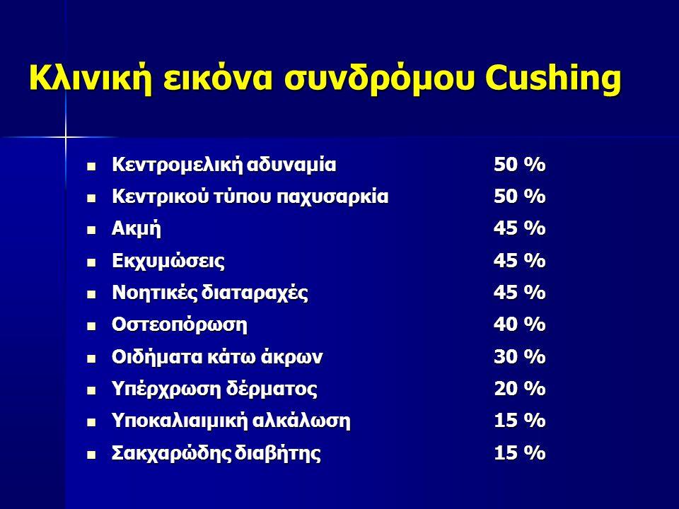 Κλινική εικόνα συνδρόμου Cushing  Κεντρομελική αδυναμία50 %  Κεντρικού τύπου παχυσαρκία50 %  Ακμή45 %  Εκχυμώσεις45 %  Νοητικές διαταραχές45 %  Οστεοπόρωση40 %  Οιδήματα κάτω άκρων30 %  Υπέρχρωση δέρματος20 %  Υποκαλιαιμική αλκάλωση15 %  Σακχαρώδης διαβήτης15 %