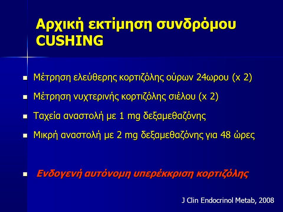 Αρχική εκτίμηση συνδρόμου CUSHING  Μέτρηση ελεύθερης κορτιζόλης ούρων 24ωρου (x 2)  Μέτρηση νυχτερινής κορτιζόλης σιέλου (x 2)  Ταχεία αναστολή με 1 mg δεξαμεθαζόνης  Mικρή αναστολή με 2 mg δεξαμεθαζόνης για 48 ώρες  Ενδογενή αυτόνομη υπερέκκριση κορτιζόλης J Clin Endocrinol Metab, 2008