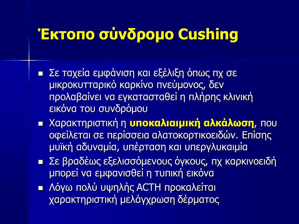 Έκτοπο σύνδρομο Cushing  Σε ταχεία εμφάνιση και εξέλιξη όπως πχ σε μικροκυτταρικό καρκίνο πνεύμονος, δεν προλαβαίνει να εγκατασταθεί η πλήρης κλινική εικόνα του συνδρόμου  Χαρακτηριστική η υποκαλιαιμική αλκάλωση, που οφείλεται σε περίσσεια αλατοκορτικοειδών.