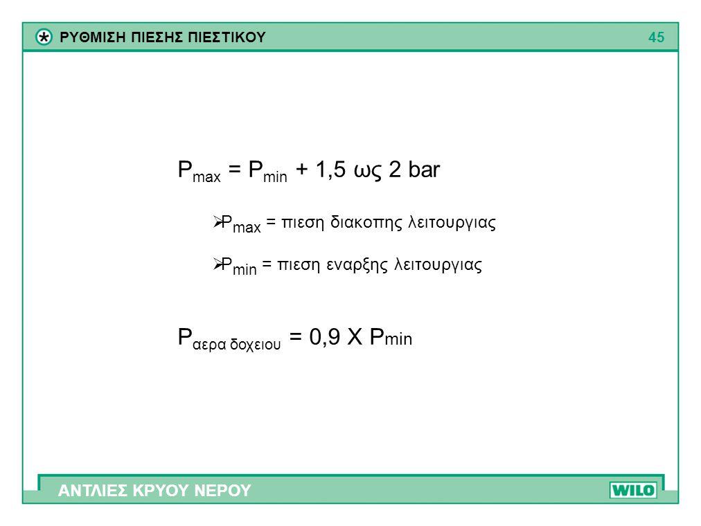 45 ΑΝΤΛΙΕΣ ΚΡΥΟΥ ΝΕΡΟΥ ΡΥΘΜΙΣΗ ΠΙΕΣΗΣ ΠΙΕΣΤΙΚΟΥ P max = P min + 1,5 ως 2 bar  P max = πιεση διακοπης λειτουργιας  P min = πιεση εναρξης λειτουργιας