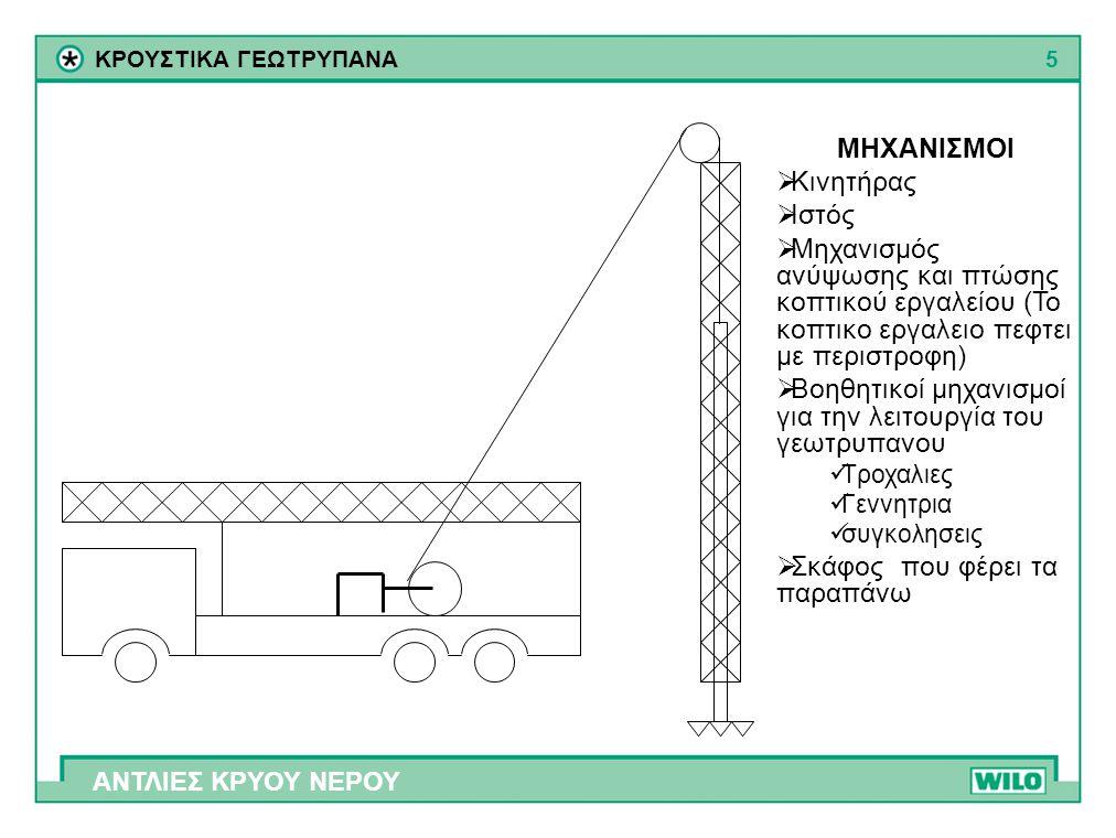 6 ΑΝΤΛΙΕΣ ΚΡΥΟΥ ΝΕΡΟΥ ΚΡΟΥΣΤΙΚΑ ΓΕΩΤΡΥΠΑΝΑ  Μηχανισμός εξαγωγής των προϊόντων συντριβής  Μπαινει αφου εχει βγει το κοπτικο  Εισαγεται νερο στα προιοντα της συντριβης για να γινουν πολτος  Με αντεπιστροφη εγκλωβιζεται ο πολτος μεσα στο δοχειο  Μηχανισμός για τοποθέτηση και εξαγωγή προσωρινής σωλήνωσης  Μπαινει για στηριξη της γεωτρησης  Μπαινει και βγαινει κομματι κομματι  Όταν τελειωσει η γεωτρηση βγαινει και αντικαθισταται από την οριστικη σωληνωση με τα φιλτρα •Αντλια •Οριστικη σωληνωση •Χαλικι