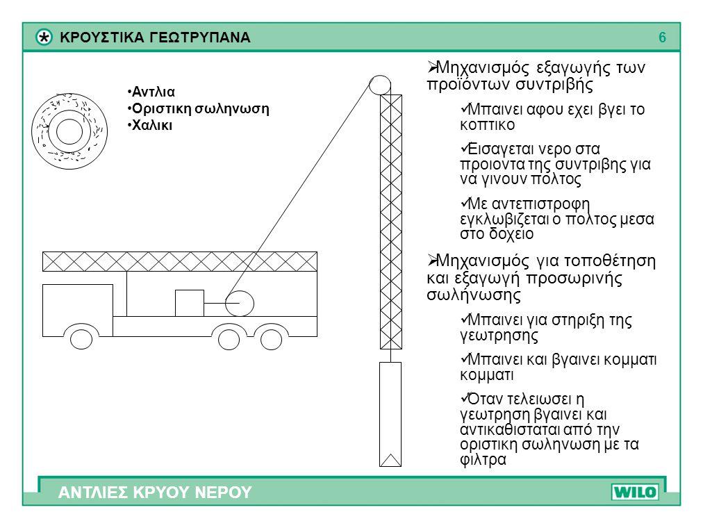6 ΑΝΤΛΙΕΣ ΚΡΥΟΥ ΝΕΡΟΥ ΚΡΟΥΣΤΙΚΑ ΓΕΩΤΡΥΠΑΝΑ  Μηχανισμός εξαγωγής των προϊόντων συντριβής  Μπαινει αφου εχει βγει το κοπτικο  Εισαγεται νερο στα προι