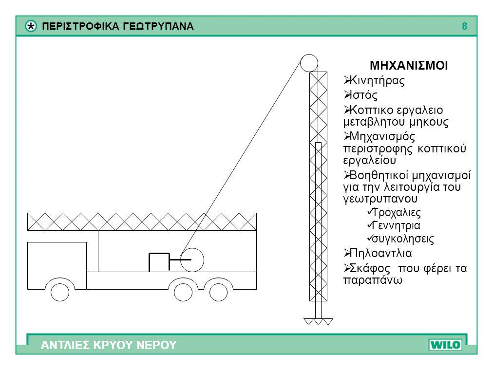19 ΑΝΤΛΙΕΣ ΚΡΥΟΥ ΝΕΡΟΥ ΕΓΚΑΤΑΣΤΑΣΗ ΥΠΟΒΡΥΧΙΩΝ ΑΝΤΛΙΩΝ ΕΛΕΓΧΟΥΜΕ: 1.Την προστασία της υποβρύχιας αντλίας από έλλειψη νερού (τοποθέτηση ηλεκτρόδιων στάθμης).