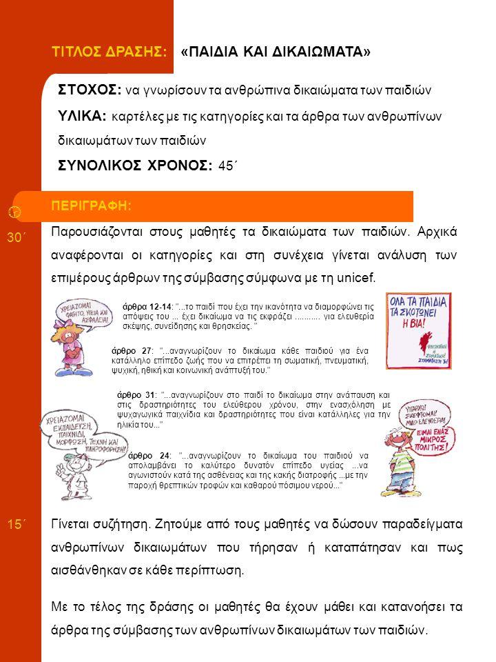 ΣΤΟΧΟΣ: να γνωρίσουν τα ανθρώπινα δικαιώματα των παιδιών ΥΛΙΚΑ: καρτέλες με τις κατηγορίες και τα άρθρα των ανθρωπίνων δικαιωμάτων των παιδιών ΣΥΝΟΛΙΚ