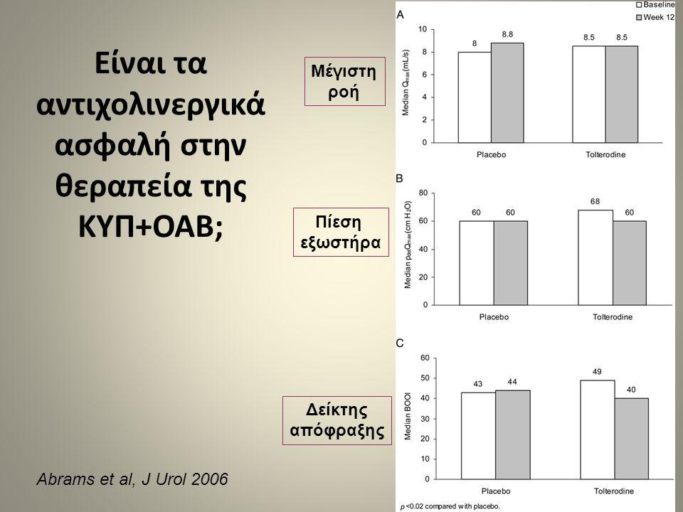 Είναι τα αντιχολινεργικά ασφαλή στην θεραπεία της ΚΥΠ+ΟΑΒ; Μέγιστη ροή Πίεση εξωστήρα Δείκτης απόφραξης Abrams et al, J Urol 2006