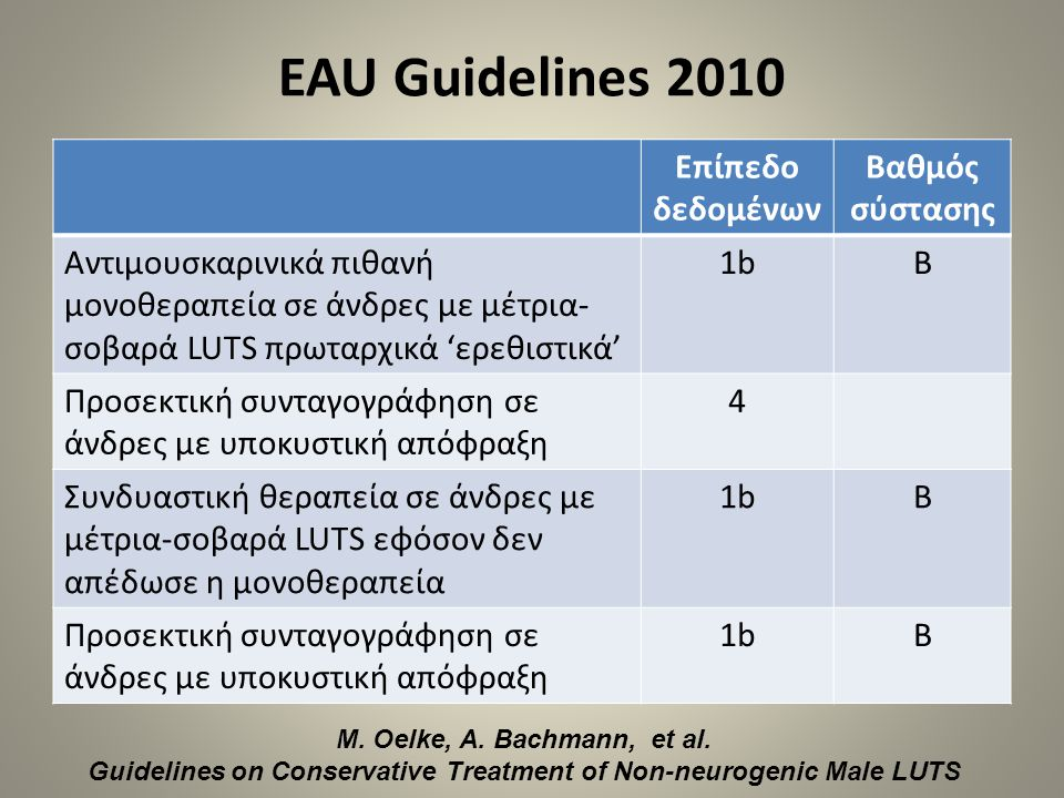 EAU Guidelines 2010 M. Oelke, A. Bachmann, et al. Guidelines on Conservative Treatment of Non-neurogenic Male LUTS Επίπεδο δεδομένων Βαθμός σύστασης Α