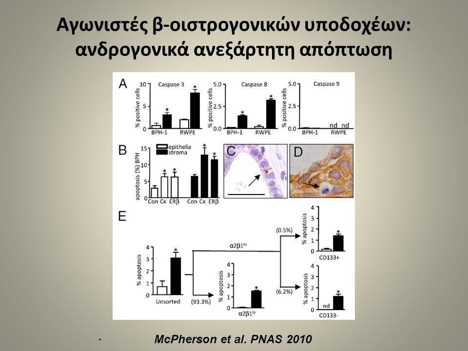 Αγωνιστές β-οιστρογονικών υποδοχέων: ανδρογονικά ανεξάρτητη απόπτωση. McPherson et al. PNAS 2010