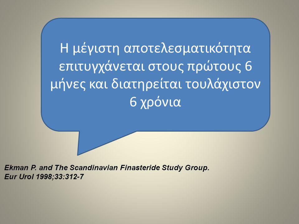 Ekman P. and The Scandinavian Finasteride Study Group. Eur Urol 1998;33:312-7 Η μέγιστη αποτελεσματικότητα επιτυγχάνεται στους πρώτους 6 μήνες και δια