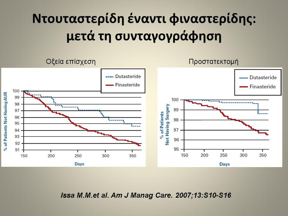 Ντουταστερίδη έναντι φιναστερίδης: μετά τη συνταγογράφηση Οξεία επίσχεσηΠροστατεκτομή Issa M.M.et al. Am J Manag Care. 2007;13:S10-S16