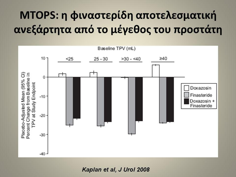 MTOPS: η φιναστερίδη αποτελεσματική ανεξάρτητα από το μέγεθος του προστάτη Kaplan et al, J Urol 2008