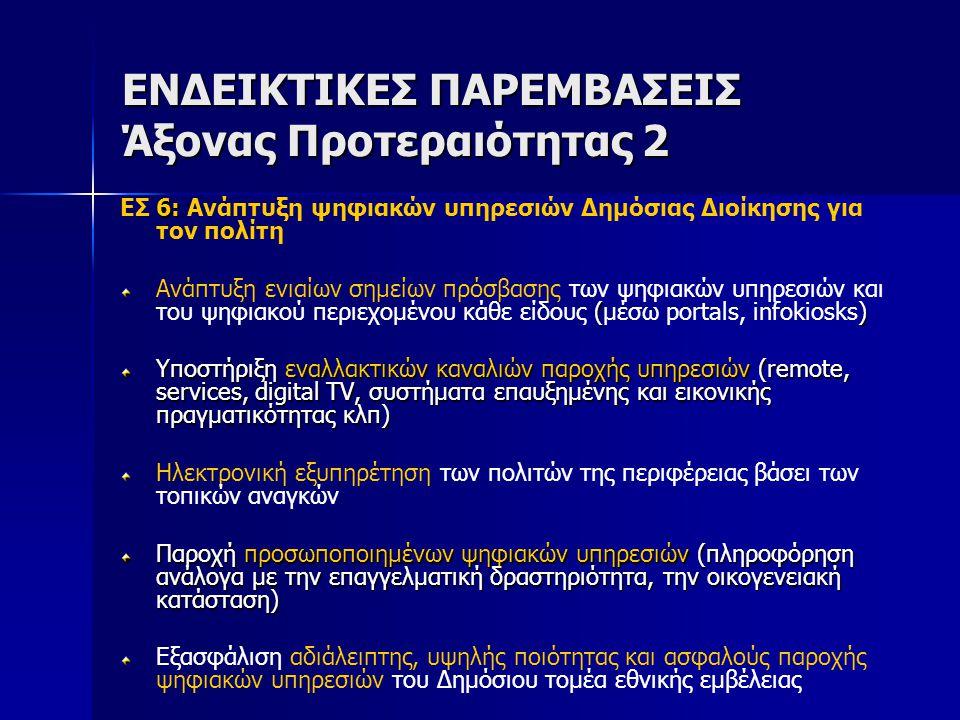 ΕΝΔΕΙΚΤΙΚΕΣ ΠΑΡΕΜΒΑΣΕΙΣ Άξονας Προτεραιότητας 2 6: ΕΣ 6: Ανάπτυξη ψηφιακών υπηρεσιών Δημόσιας Διοίκησης για τον πολίτη () Ανάπτυξη ενιαίων σημείων πρό