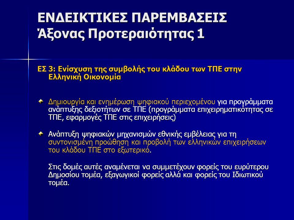 ΕΝΔΕΙΚΤΙΚΕΣ ΠΑΡΕΜΒΑΣΕΙΣ Άξονας Προτεραιότητας 1 3: Ενίσχυση της συμβολής του κλάδου των ΤΠΕ στην Ελληνική Οικονομία ΕΣ 3: Ενίσχυση της συμβολής του κλ
